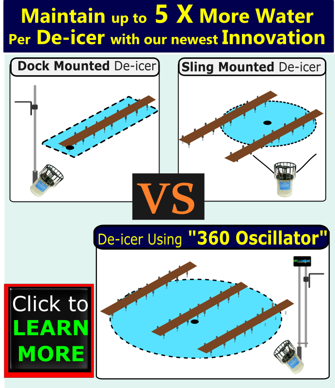 deicer VS square website